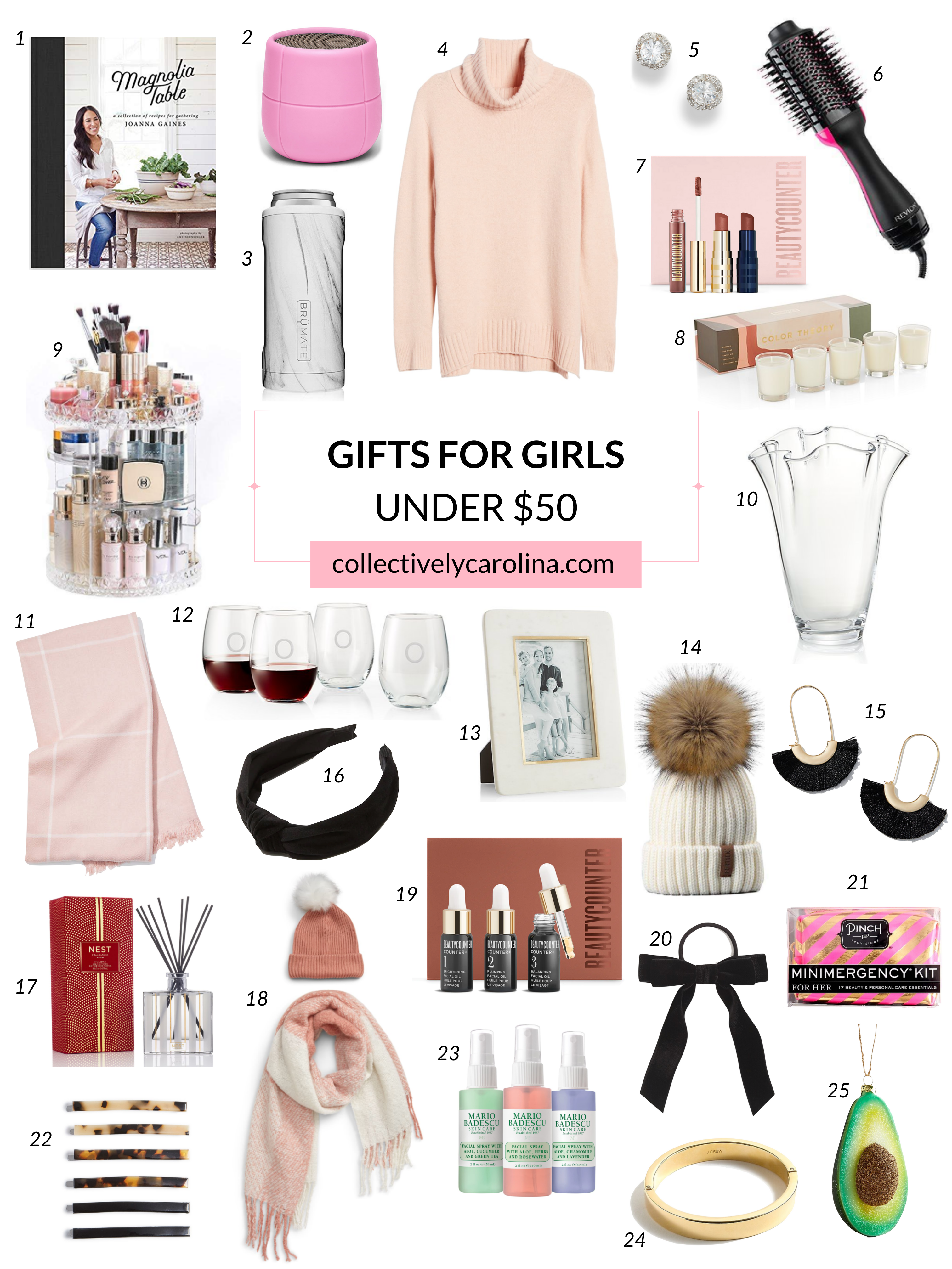 Gifts For Girls Under 50 Collectively Carolina
